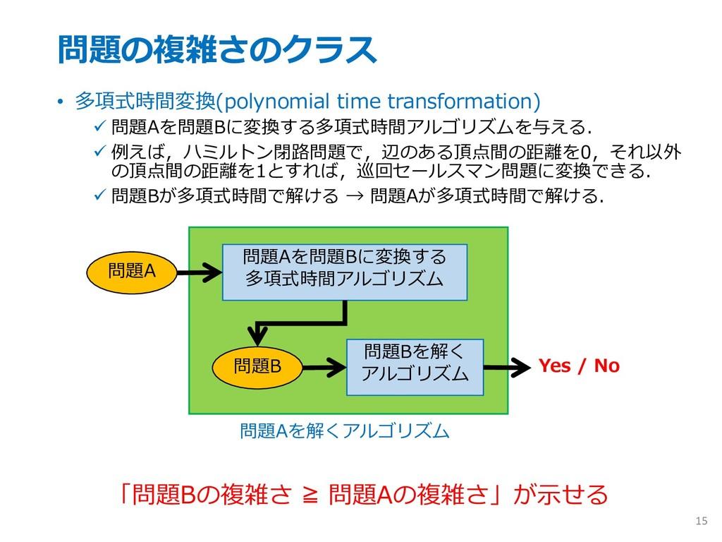 問題の複雑さのクラス • 多項式時間変換(polynomial time transforma...