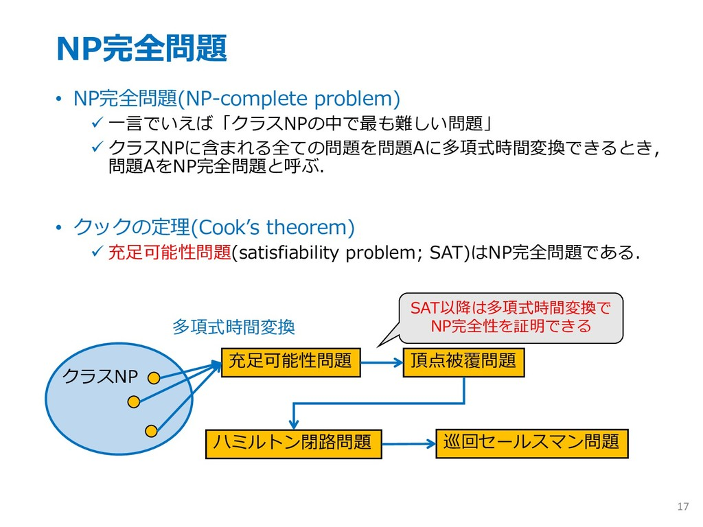 NP完全問題 • NP完全問題(NP-complete problem) ü ⼀⾔でいえば「ク...