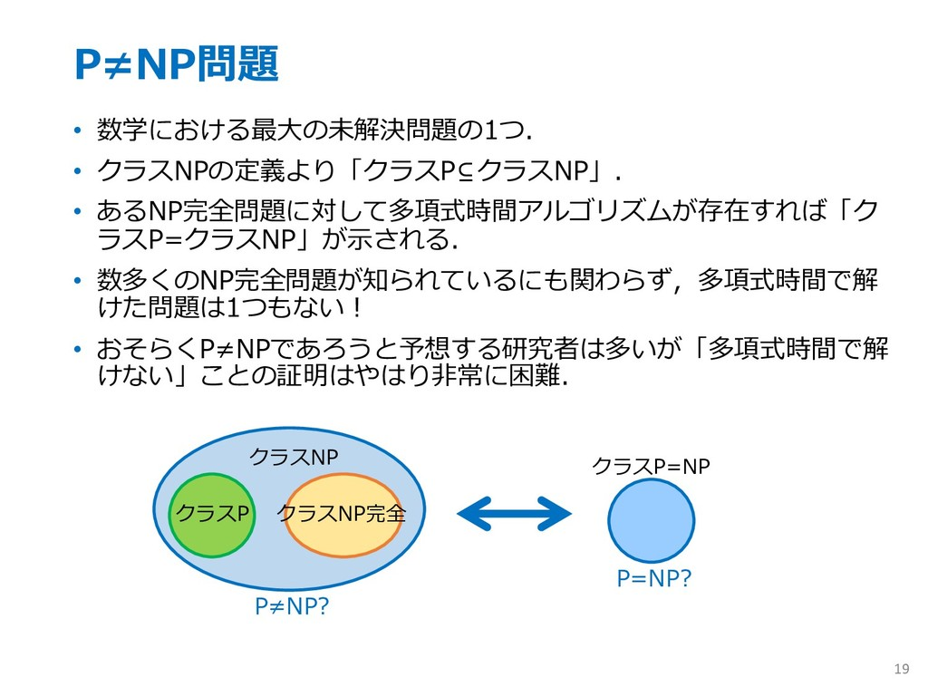 P≠NP問題 • 数学における最⼤の未解決問題の1つ. • クラスNPの定義より「クラスP⊆ク...