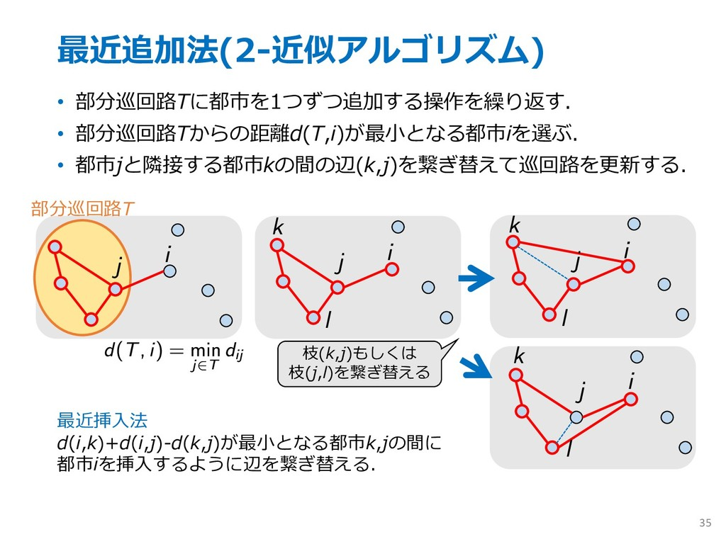最近追加法(2-近似アルゴリズム) • 部分巡回路Tに都市を1つずつ追加する操作を繰り返す. ...