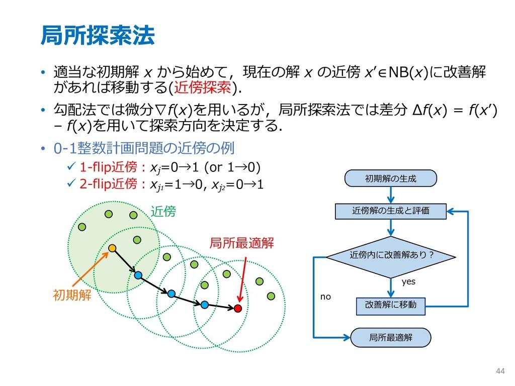 局所探索法 • 適当な初期解 x から始めて,現在の解 x の近傍 x'∈NB(x)に改善解 ...