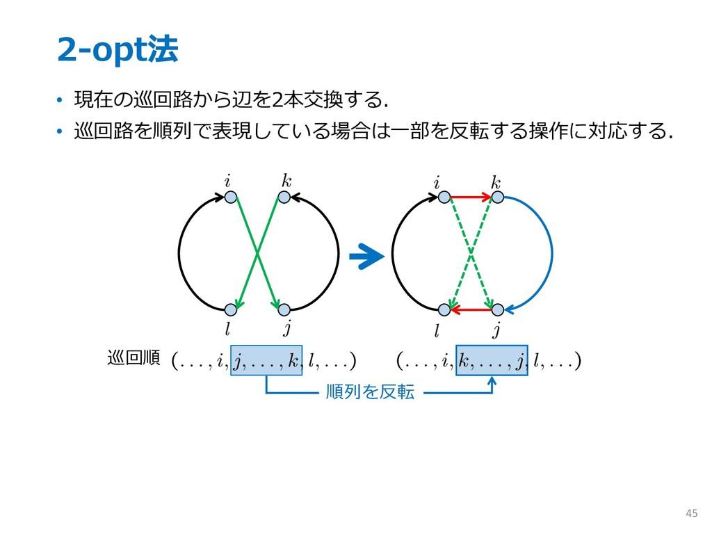 2-opt法 • 現在の巡回路から辺を2本交換する. • 巡回路を順列で表現している場合は⼀部...