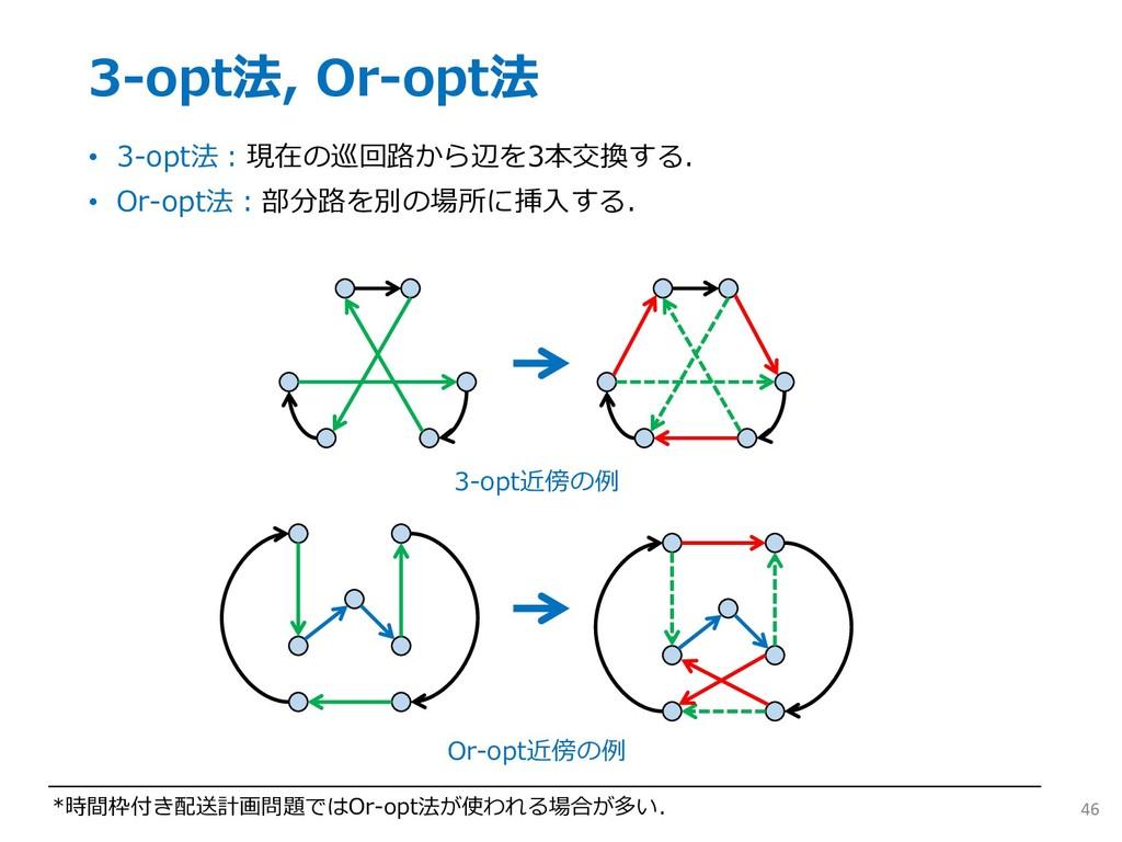 3-opt法, Or-opt法 • 3-opt法︓現在の巡回路から辺を3本交換する. • Or...