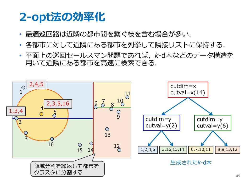 2-opt法の効率化 • 最適巡回路は近隣の都市間を繋ぐ枝を含む場合が多い. • 各都市に対し...