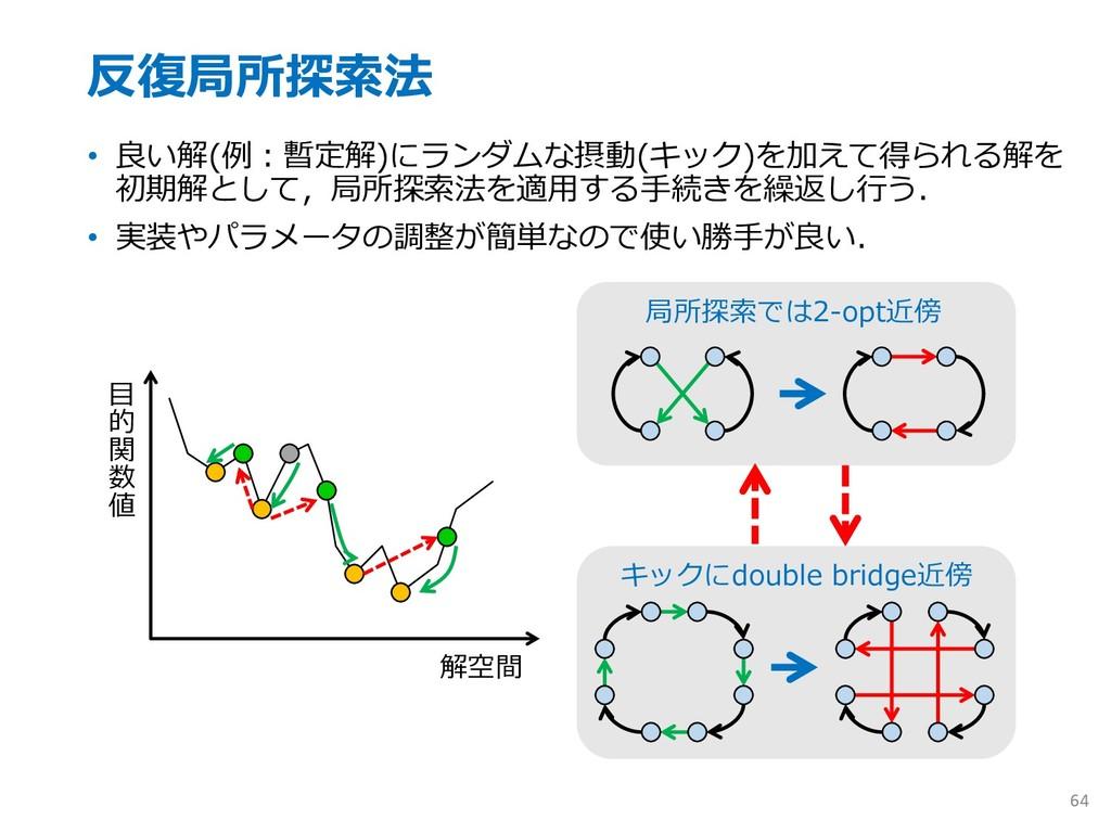 反復局所探索法 • 良い解(例︓暫定解)にランダムな摂動(キック)を加えて得られる解を 初期解...