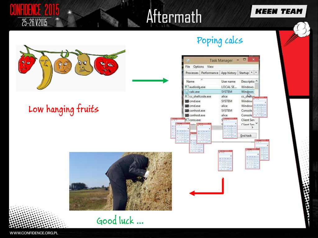 Aftermath Low hanging fruits Poping calcs Good ...