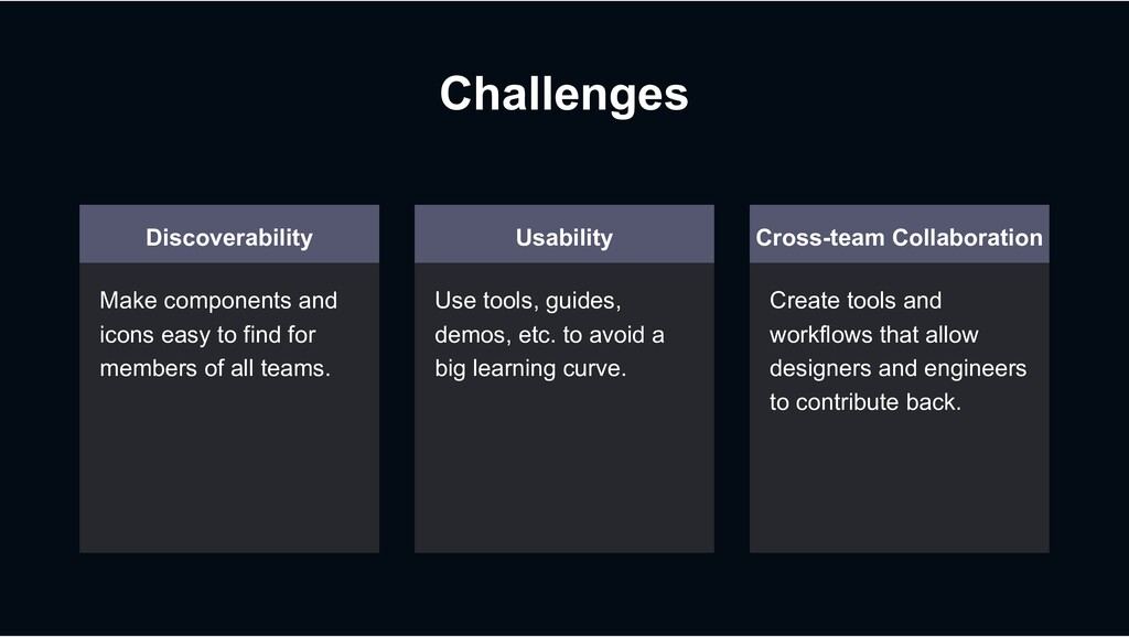 Challenges Discoverability Make components and ...