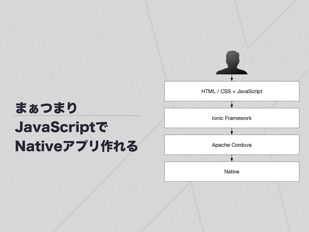 ·͊ͭ·Γ +BWB4DSJQUͰ /BUJWFΞϓϦ࡞ΕΔ HTML / CSS + J...