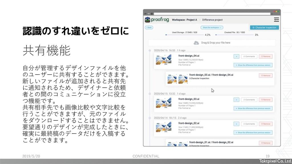共有機能 自分が管理するデザインファイルを他 のユーザーに共有することができます。 新しいファ...