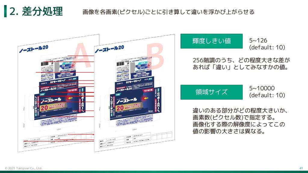 2. 差分処理 © 2021 Taktpixel Co., Ltd. 41 画像を各画素(ピク...