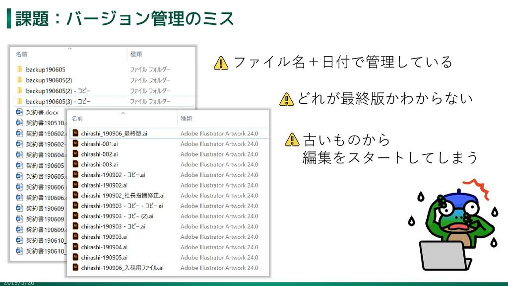 課題:バージョン管理のミス CONFIDENTIAL 6 2019/5/20 ファイル名+日付...