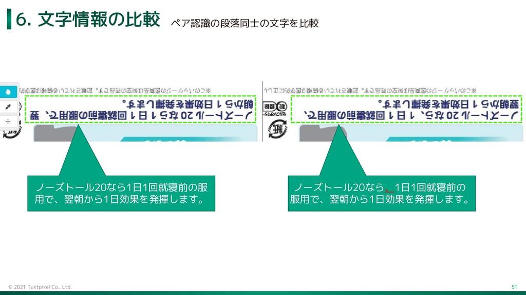 6. 文字情報の比較 © 2021 Taktpixel Co., Ltd. 51 ペア認識の段...