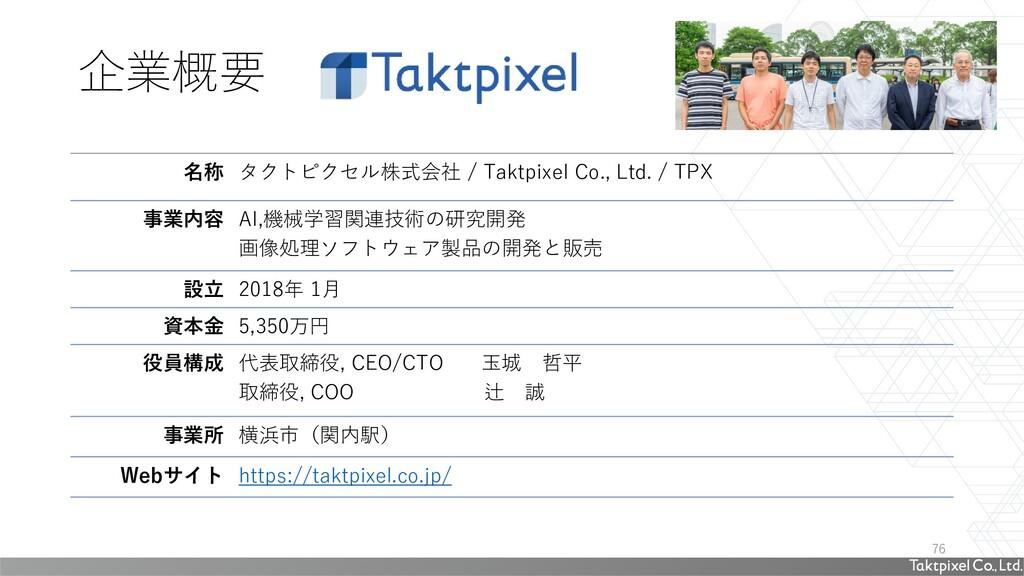 企業概要 名称 タクトピクセル株式会社 / Taktpixel Co., Ltd. / TPX...