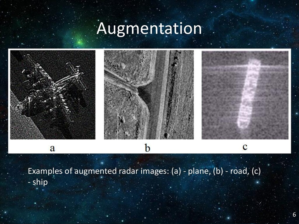 Augmentation Examples of augmented radar images...