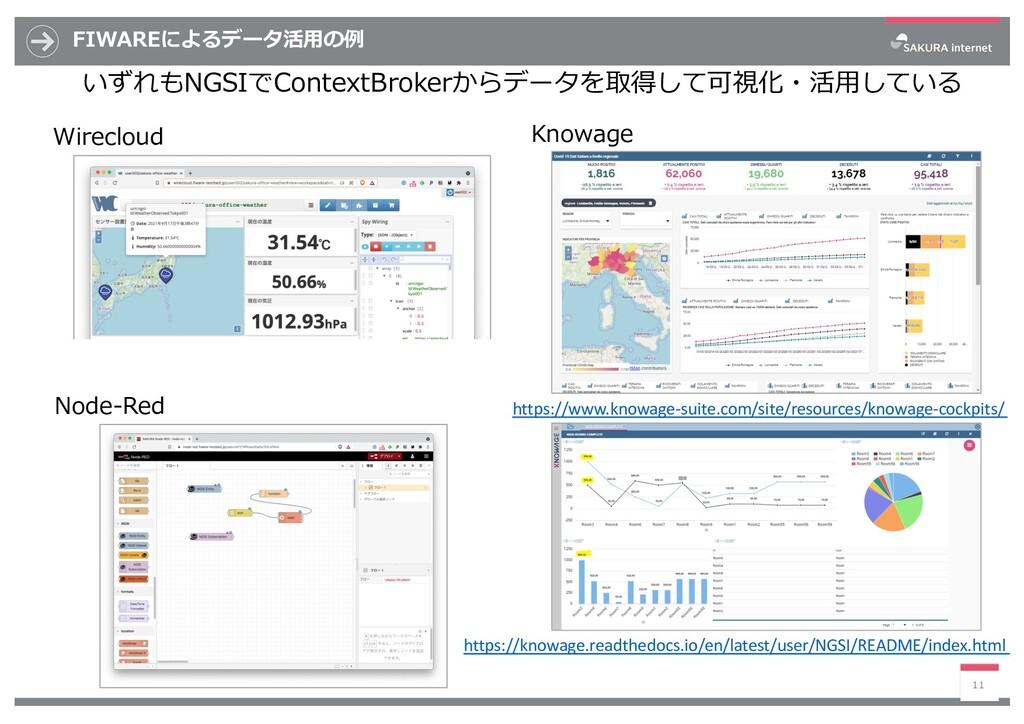 FIWAREによるデータ活⽤の例 いずれもNGSIでContextBrokerからデータを取得...