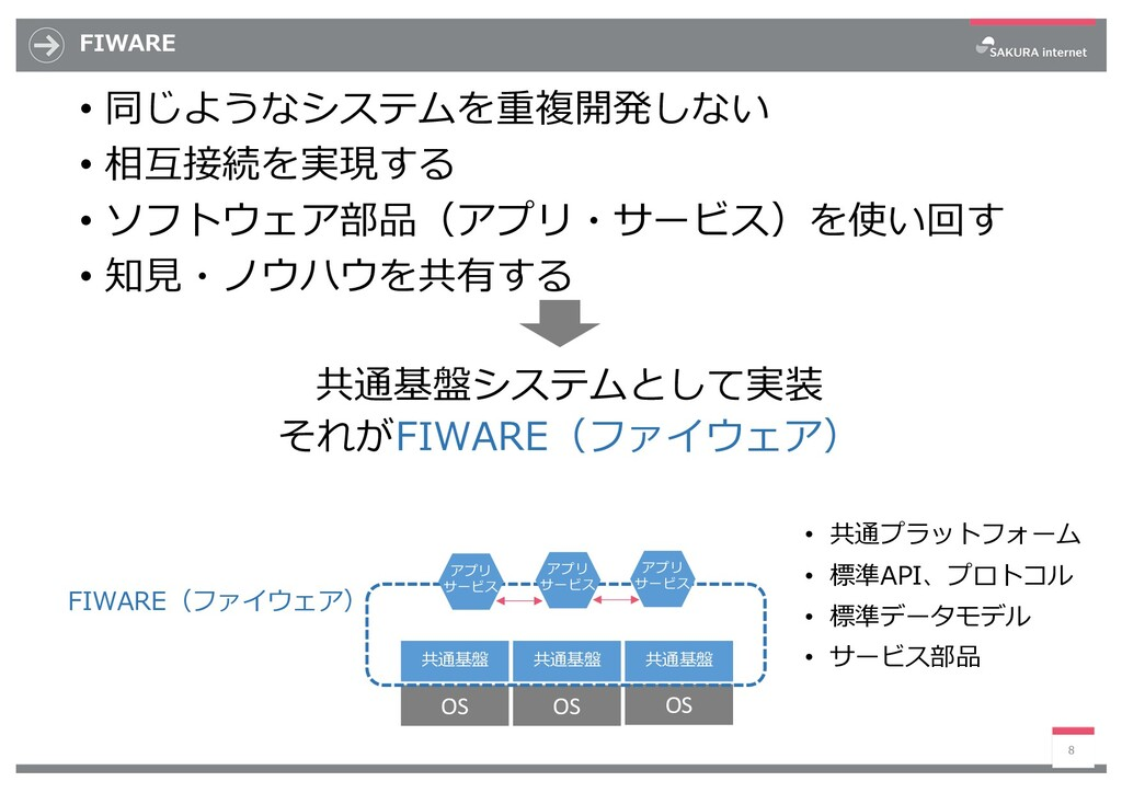 FIWARE • 同じようなシステムを重複開発しない • 相互接続を実現する • ソフトウェア...