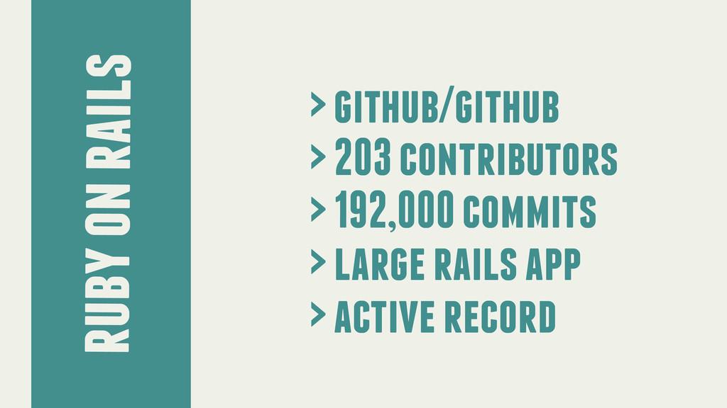 ruby on rails > github/github > 203 contributor...