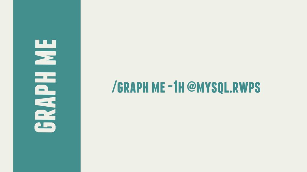 graph me /graph me -1h @mysql.rwps