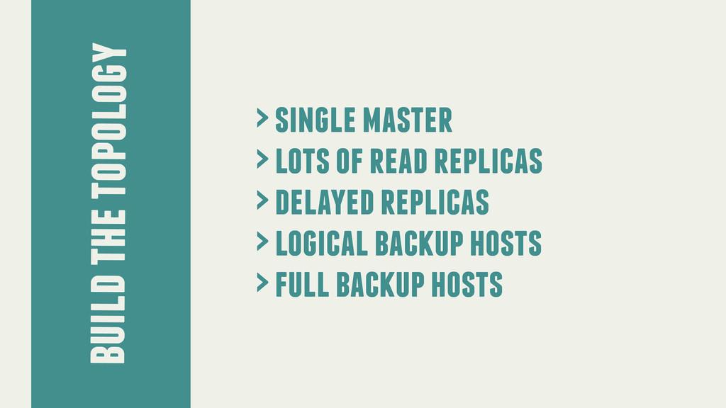> single master > lots of read replicas > delay...