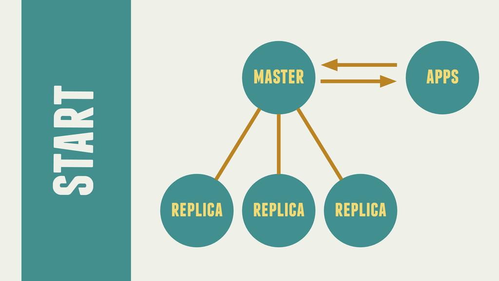 start master replica replica replica apps