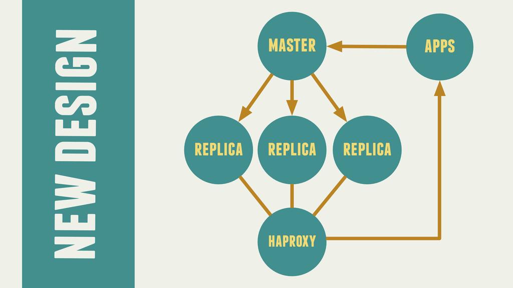 new design master replica replica replica apps ...