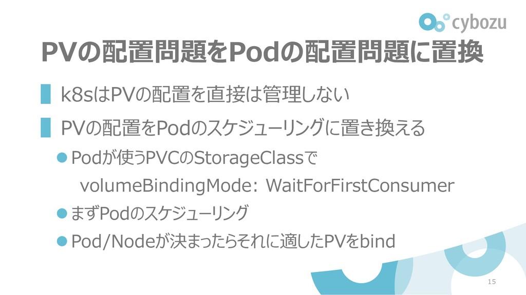 PVの配置問題をPodの配置問題に置換 ▌k8sはPVの配置を直接は管理しない ▌PVの配置を...