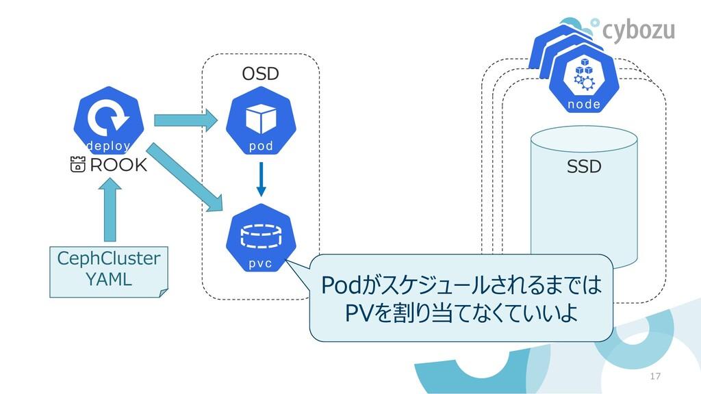 OSD 17 CephCluster YAML SSD Podがスケジュールされるまでは PV...