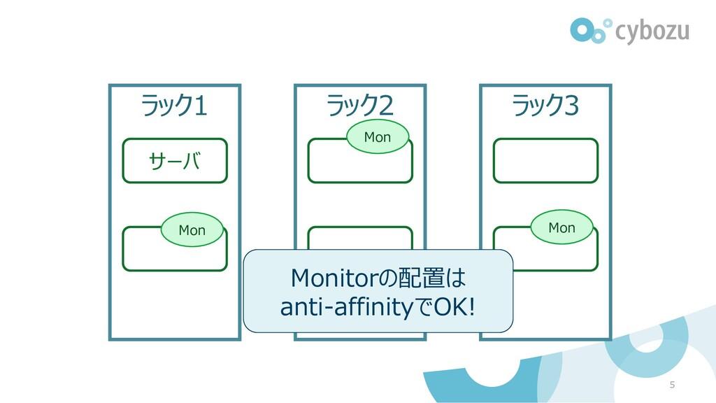 5 ラック1 サーバ ラック2 ラック3 Mon Mon Mon Monitorの配置は an...