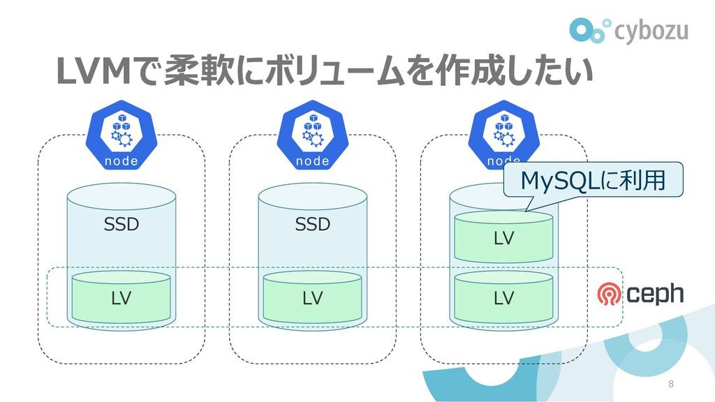 8 SSD LV SSD LV SSD LV LV MySQLに利用 LVMで柔軟にボリューム...