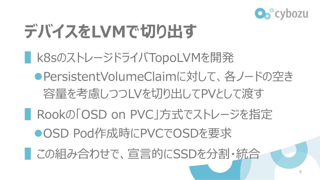 デバイスをLVMで切り出す ▌k8sのストレージドライバTopoLVMを開発 ⚫Persist...