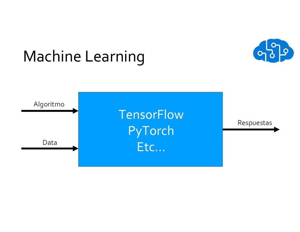 Machine Learning Algoritmo Data Respuestas
