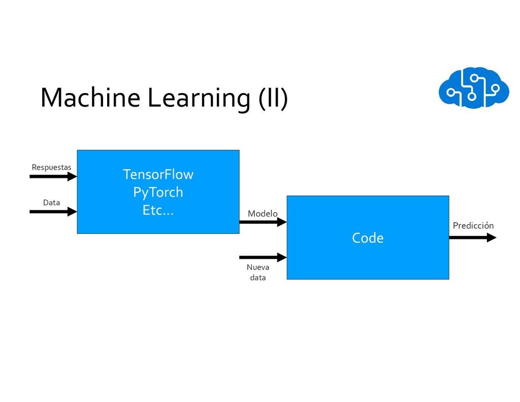 Machine Learning (II) Data Respuestas Predicció...