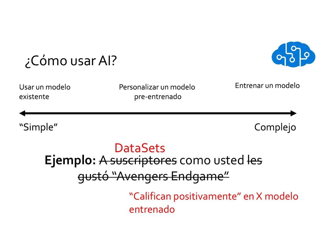 ¿Cómo usar AI? Ejemplo: A suscriptores como ust...