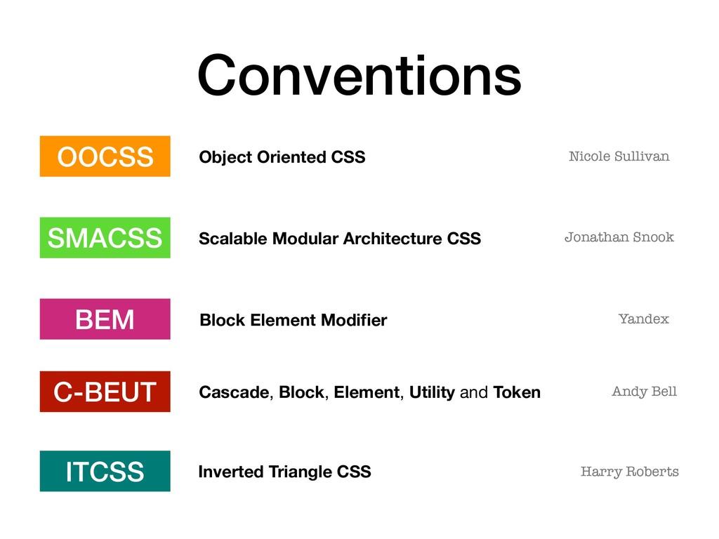 Conventions OOCSS SMACSS BEM C-BEUT ITCSS Objec...