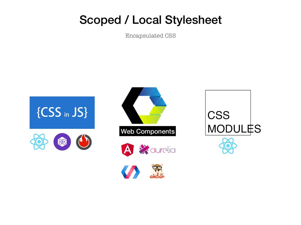Scoped / Local Stylesheet Encapsulated CSS Web ...
