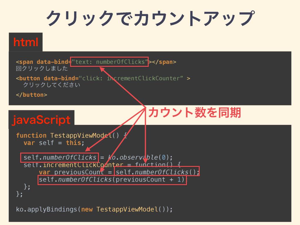"""ΫϦοΫͰΧϯτΞοϓ <span data-bind=""""text: numberOfCli..."""