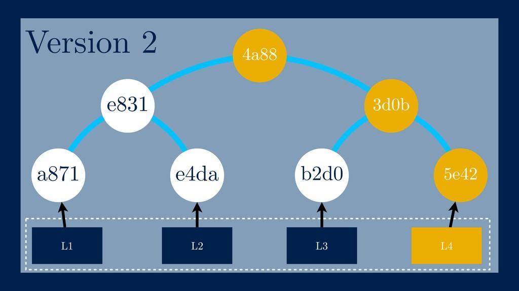 a871 L1 L2 L3 L4 e4da e831 b2d0 L4 4a88 3d0b 5e...