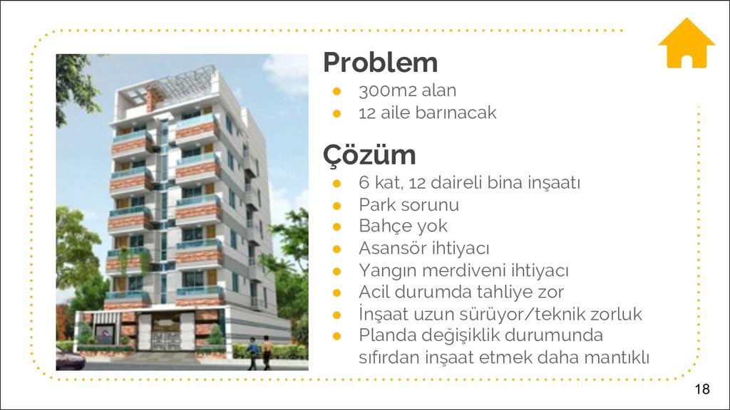 18 Problem ● 300m2 alan ● 12 aile barınacak Çöz...
