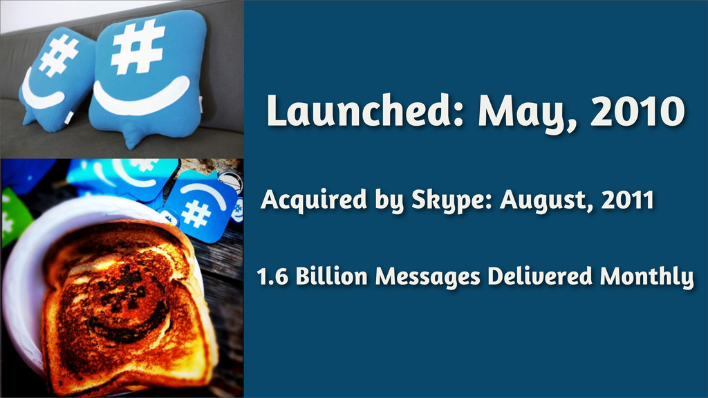 Launched: May, 2010 1.6 Billion Messages Delive...