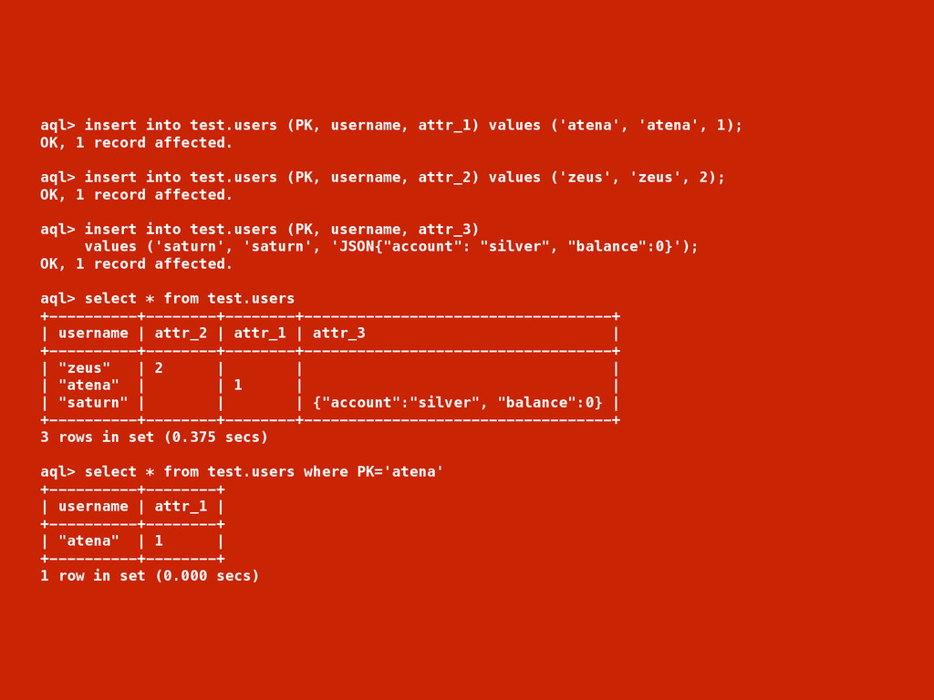 aql> insert into test.users (PK, username, attr...