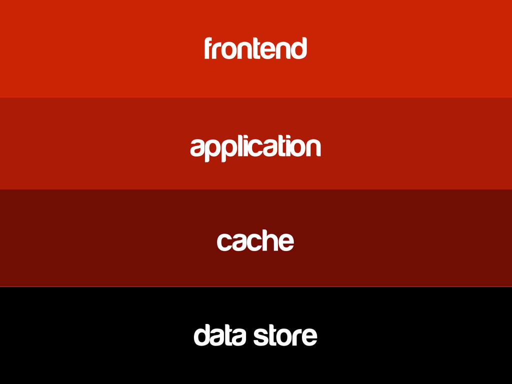 frontend application cache data store