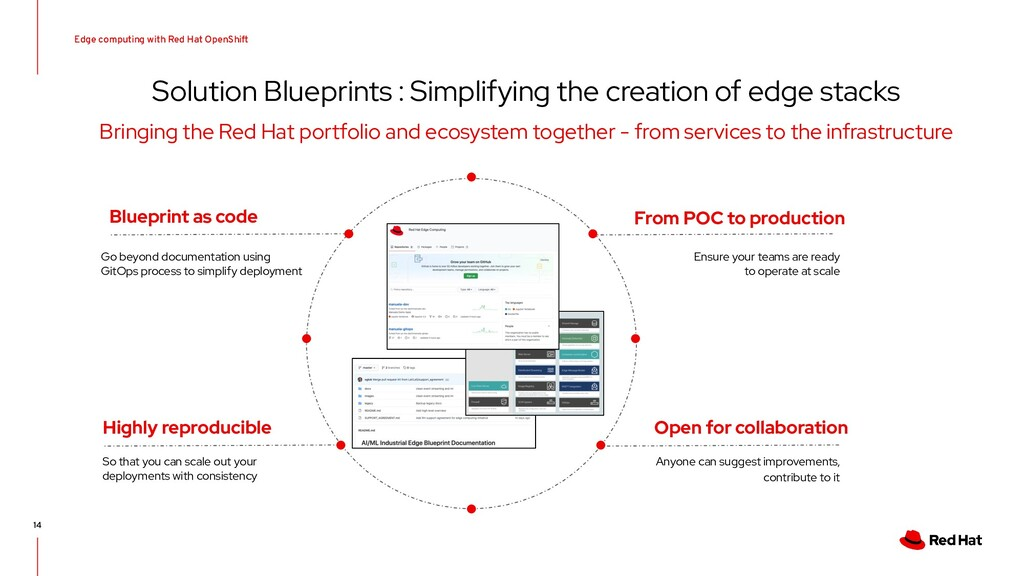 14 Edge computing with Red Hat OpenShift Soluti...