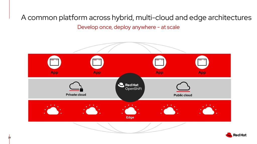 A common platform across hybrid, multi-cloud an...
