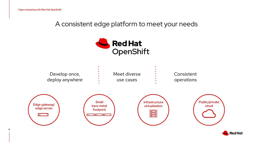 Edge computing with Red Hat OpenShift 6 Edge ga...