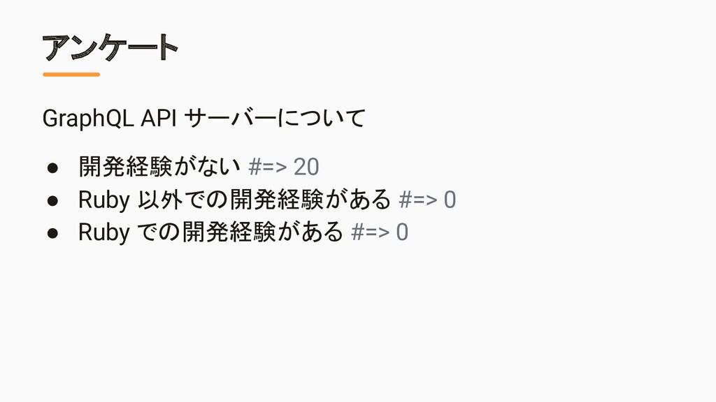 アンケート GraphQL API サーバーについて ● 開発経験がない #=> 20 ● R...