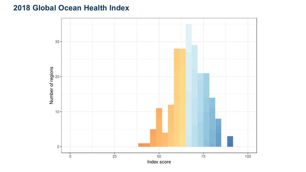 2018 Global Ocean Health Index