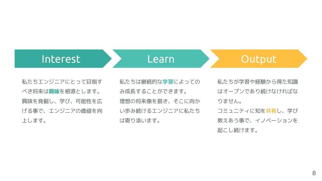 Interest Learn Output 私たちエンジニアにとって目指す べき将来は興味を根...