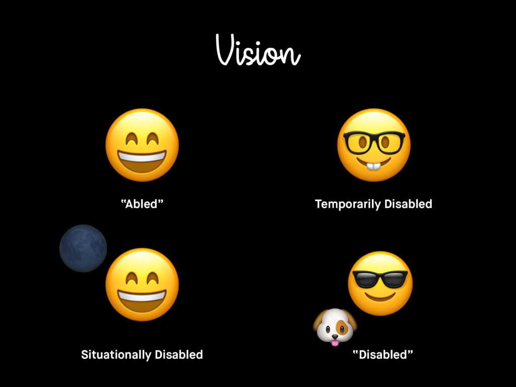 "Vision ""Abled"" Temporarily Disabled Situational..."