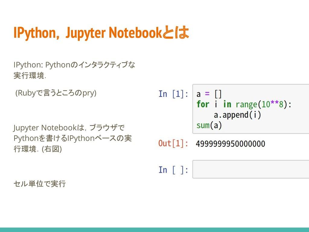 IPython,Jupyter Notebookとは IPython: Pythonのインタラ...