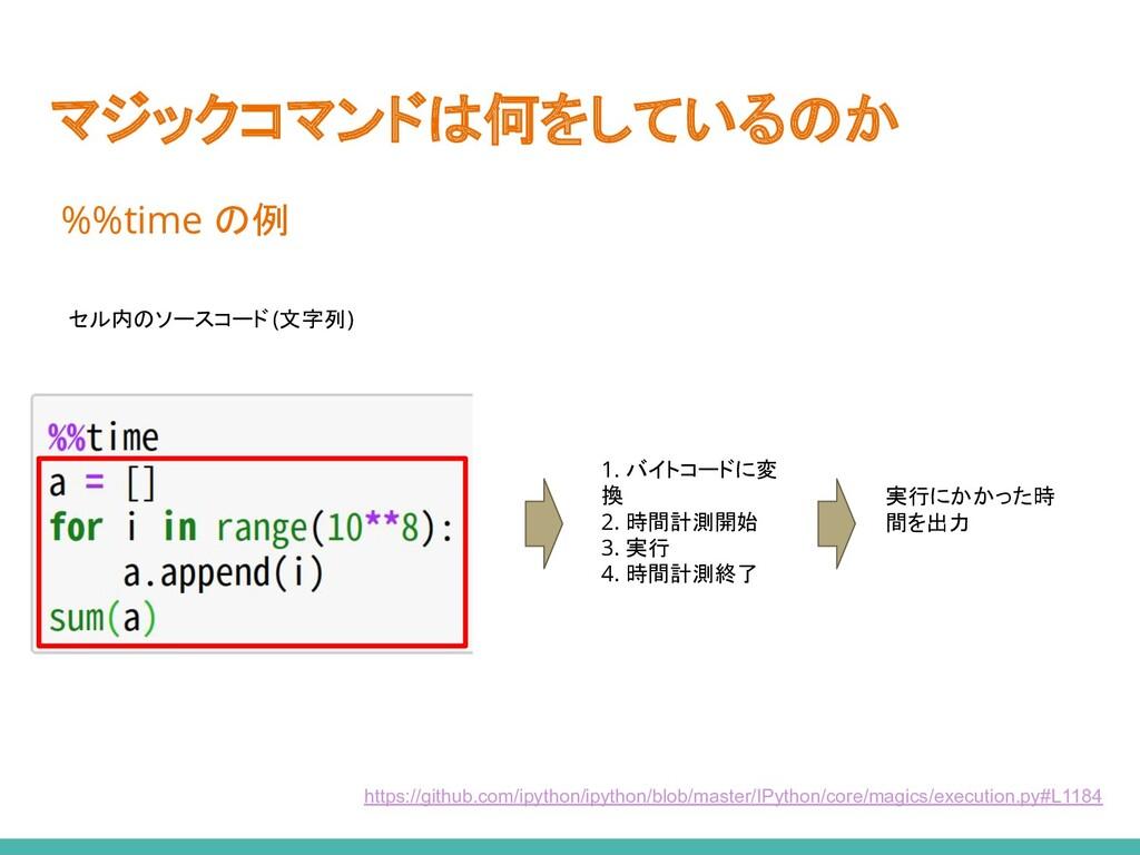 マジックコマンドは何をしているのか セル内のソースコード (文字列) 1. バイトコードに変 ...